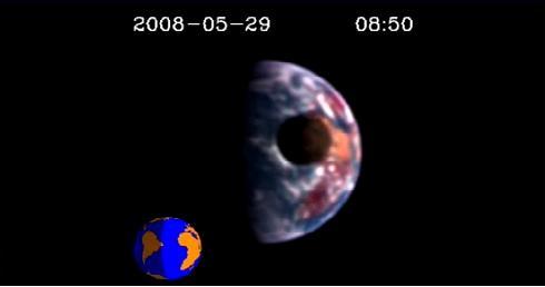 The Moon Orbiting the Earth
